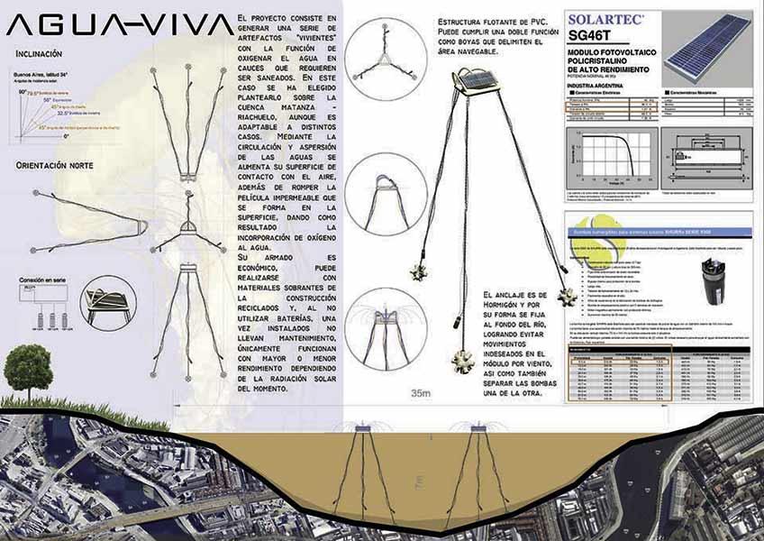 como funciona o sistema Agua Viva