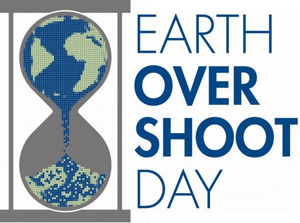 earth overshoot day tempo