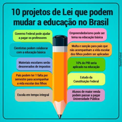 projetos lei educacao
