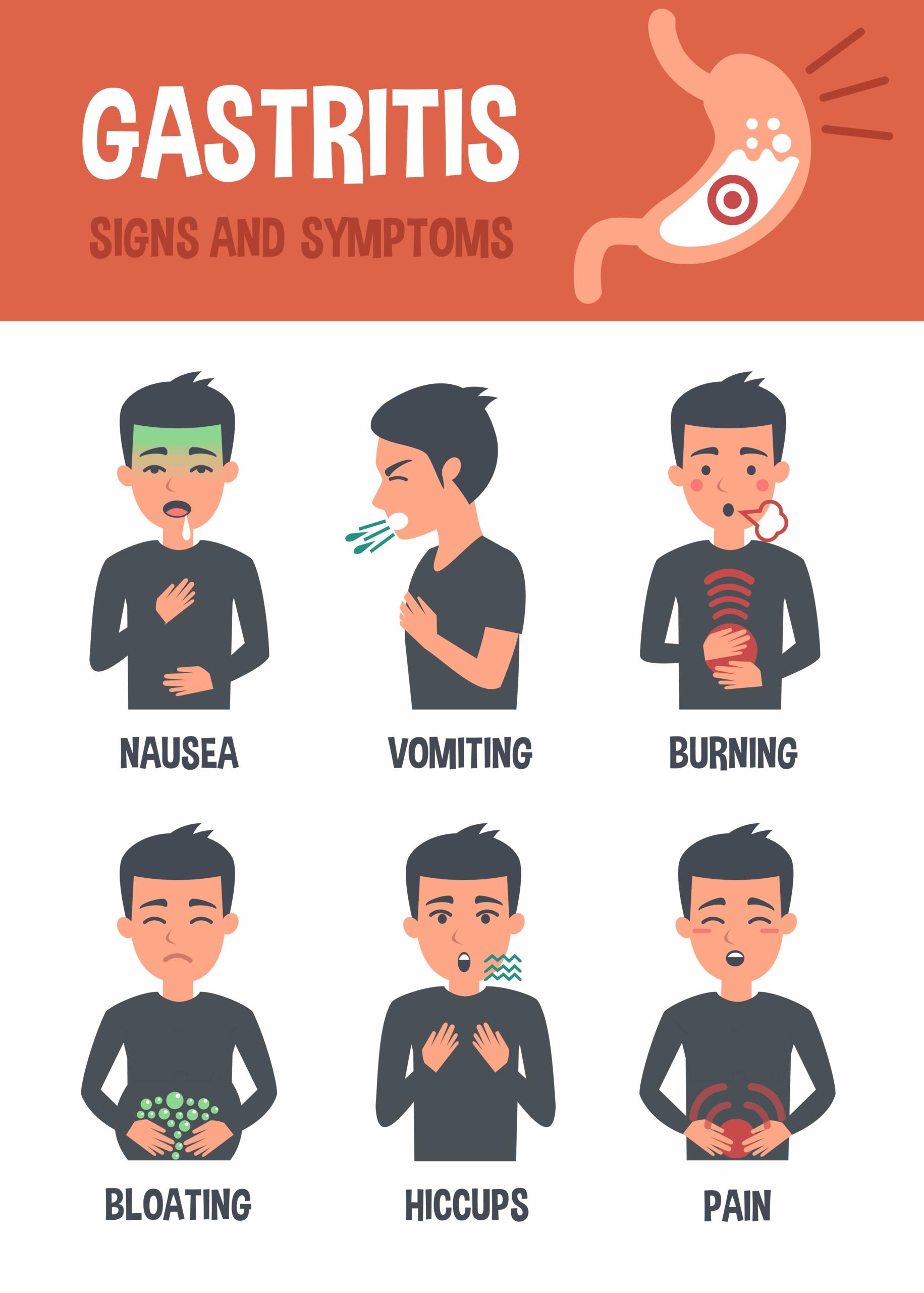 gastrite sintomas