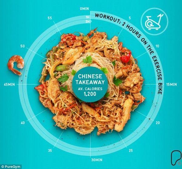 chinese calorias