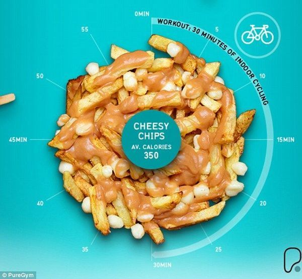 chips calorias