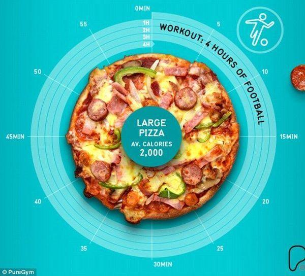 pizza calorias