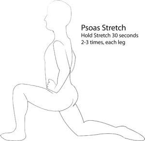 psoas alongar