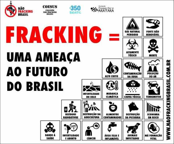 nao fracking
