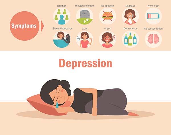 depressao sintomas