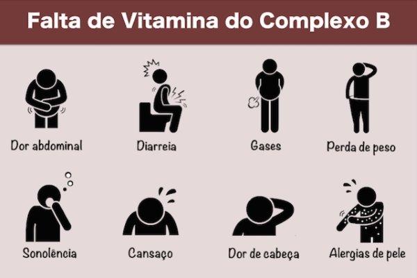 sintomas de falta de vitamina do complexo b