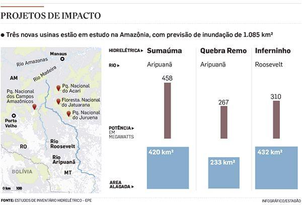 usinas inundacao infografico