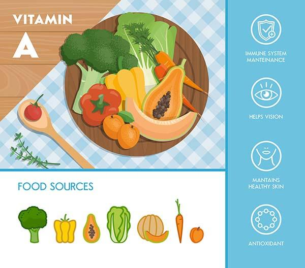 vitamina a 1