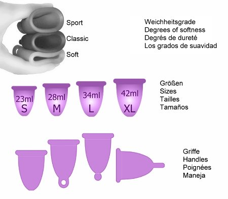 coletor.menstrual 3