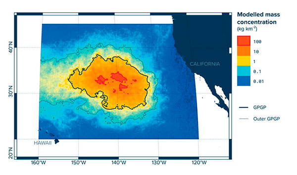 ilha plastico tamanho