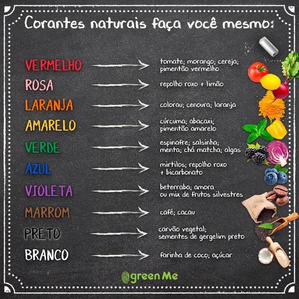 corantes vegetais
