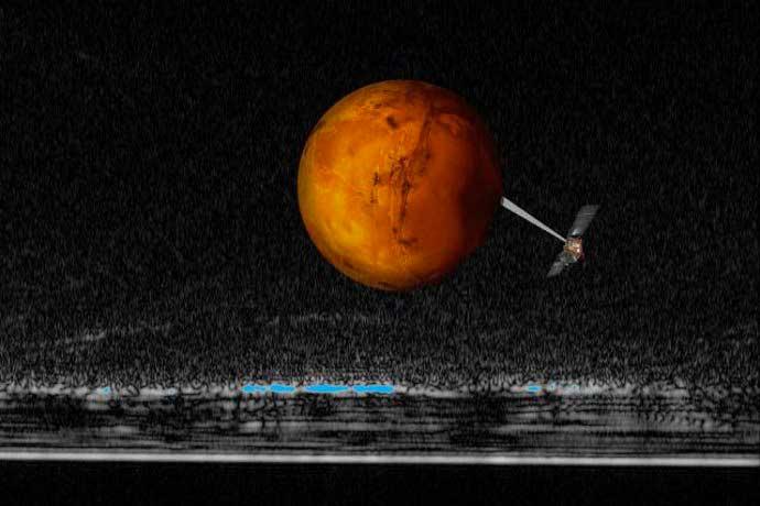 Marte tem água