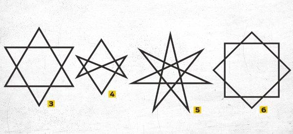 hexagrama unicursal heptagrama octograma