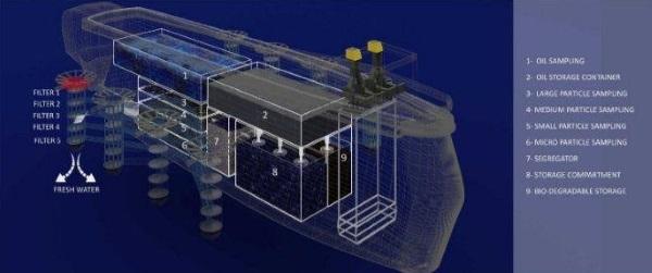 barco plastico mar