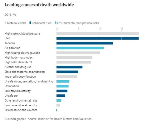 causa mortis