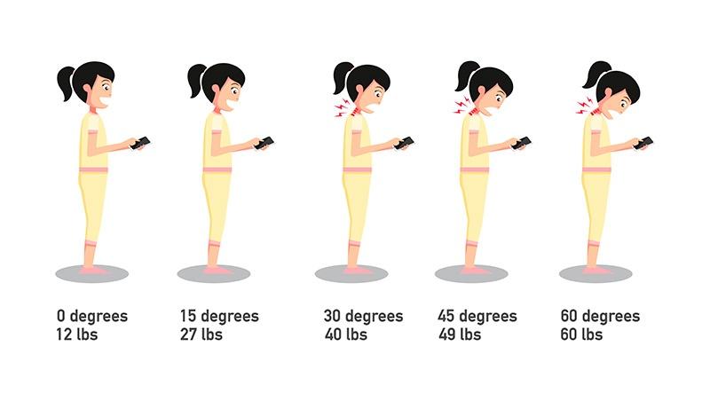 postura celular