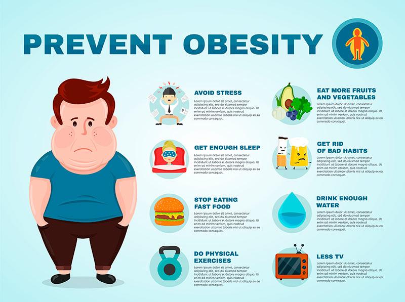 prevenir obesidade